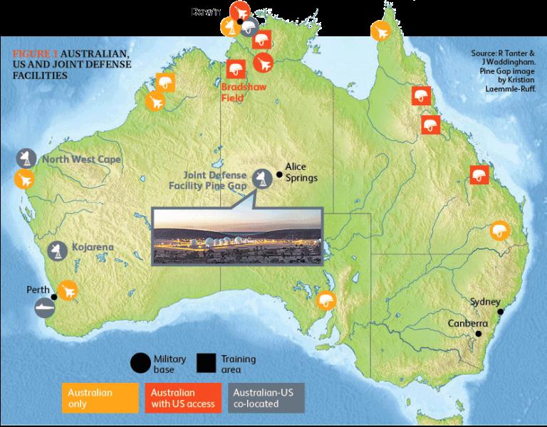 RICHARD TANTER. Tightly Bound: Australia's Alliance-Dependent Militarisation.